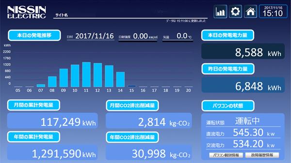 発電状況画面
